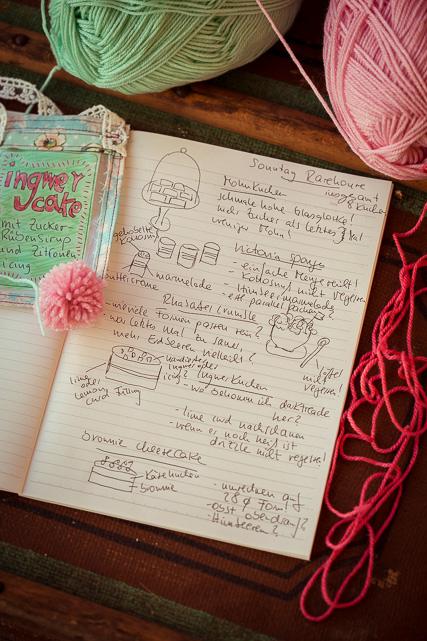Meine Planung fürs Rarehouse